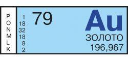 Анализ воды на Золото (Au)