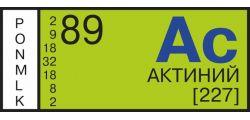 Анализ воды на Актиний (Ac)