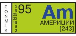 Анализ воды на Америций (Am)