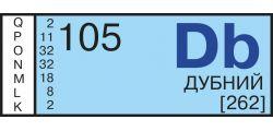 Анализ воды на Дубний (Db)