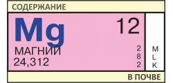 Анализ почвы на Магний (Mg)