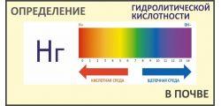 Нг почвы (гидролитическая кислотность)