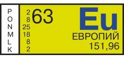 Анализ воды на Европий (Eu)