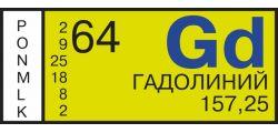 Анализ воды на Гадолиний (Gd)